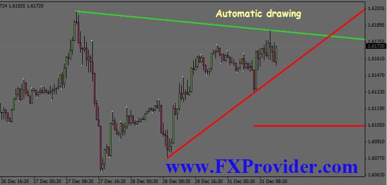 Auto Trend Lines